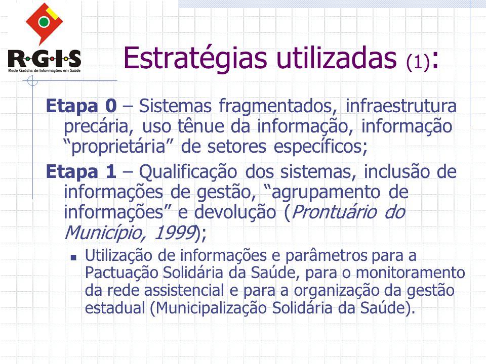 Estratégias utilizadas (1):