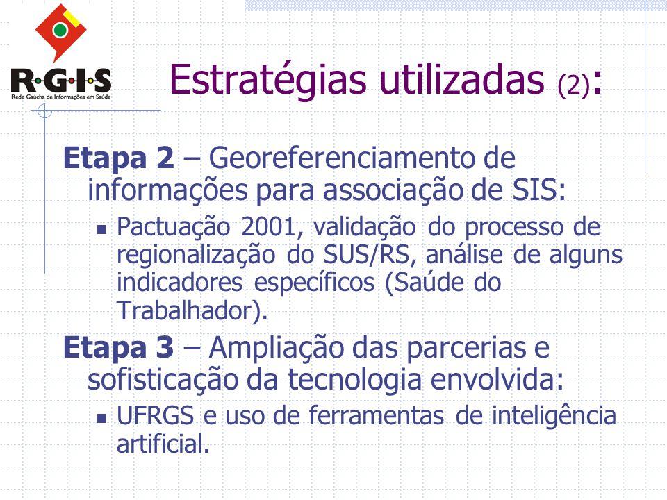 Estratégias utilizadas (2):