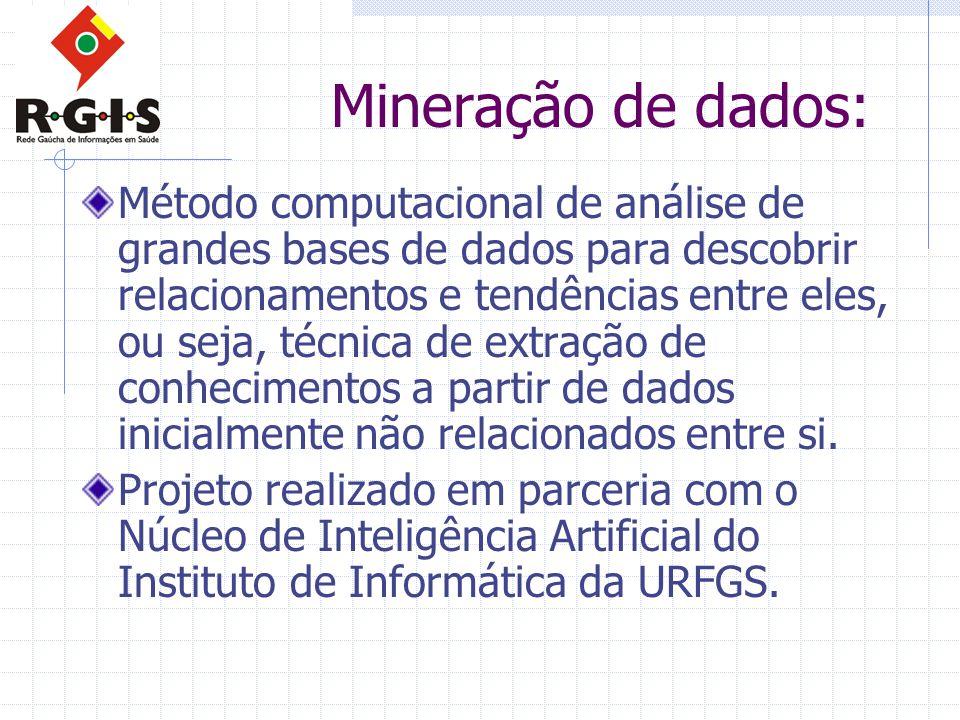 Mineração de dados:
