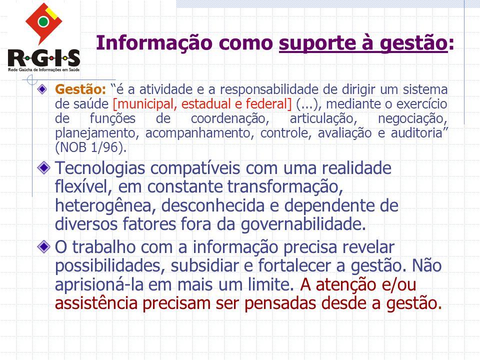 Informação como suporte à gestão: