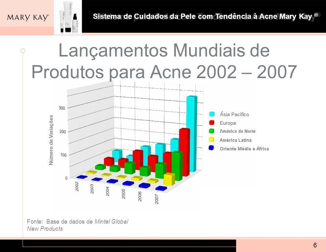 Lançamentos Mundiais de Produtos para Acne 2002 – 2007