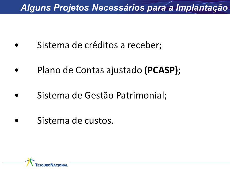 • Sistema de créditos a receber; • Plano de Contas ajustado (PCASP);