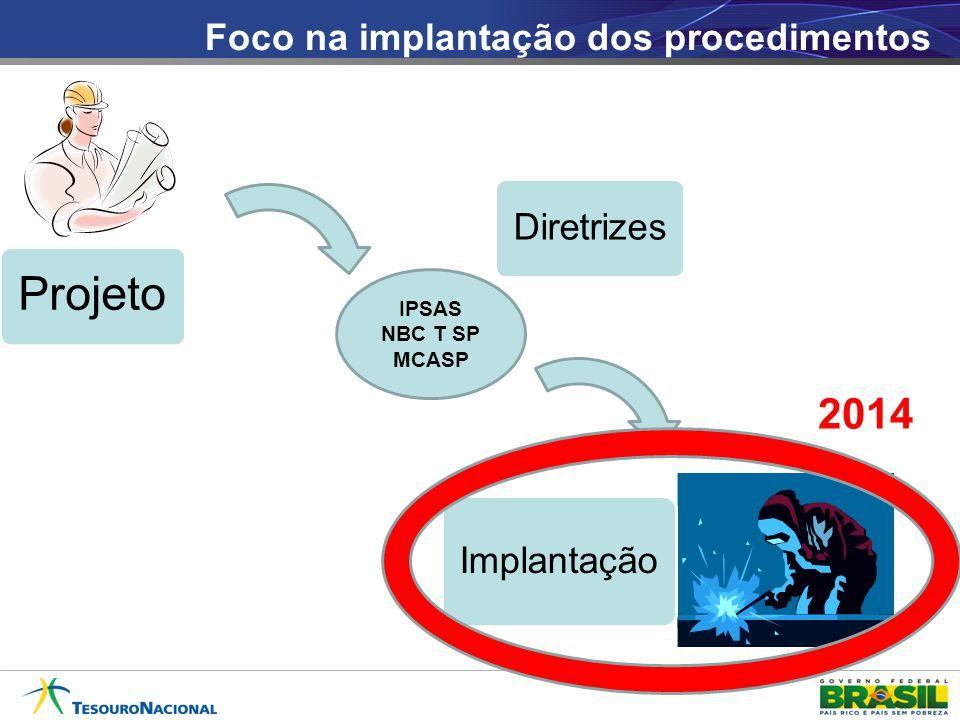Projeto 2014 Foco na implantação dos procedimentos Diretrizes