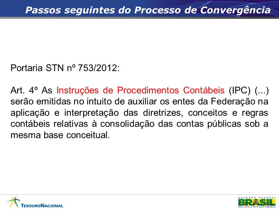 Passos seguintes do Processo de Convergência