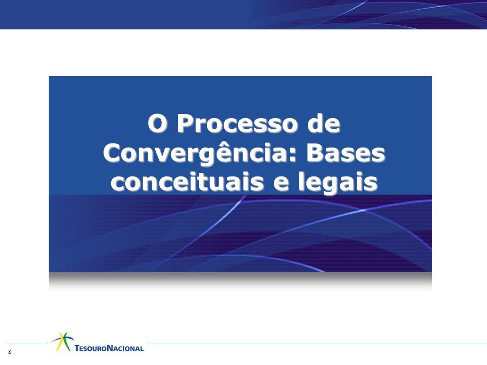 O Processo de Convergência: Bases conceituais e legais