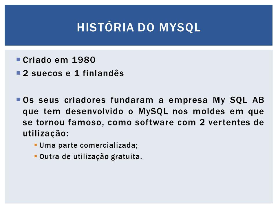 História do mysql Criado em 1980 2 suecos e 1 finlandês