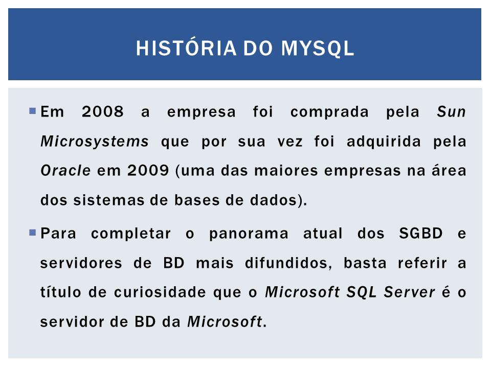 História do MYSQL