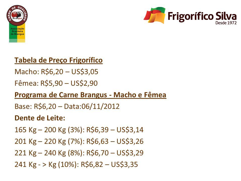 Tabela de Preço Frigorífico Macho: R$6,20 – US$3,05