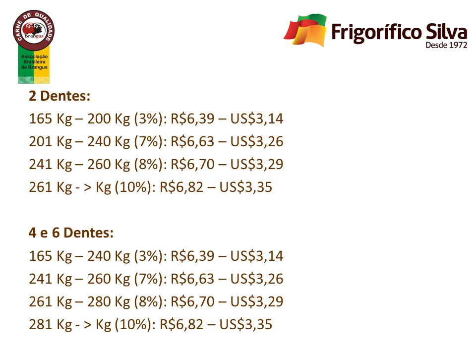 2 Dentes: 165 Kg – 200 Kg (3%): R$6,39 – US$3,14 201 Kg – 240 Kg (7%): R$6,63 – US$3,26 241 Kg – 260 Kg (8%): R$6,70 – US$3,29 261 Kg - > Kg (10%): R$6,82 – US$3,35 4 e 6 Dentes: 165 Kg – 240 Kg (3%): R$6,39 – US$3,14 241 Kg – 260 Kg (7%): R$6,63 – US$3,26 261 Kg – 280 Kg (8%): R$6,70 – US$3,29 281 Kg - > Kg (10%): R$6,82 – US$3,35