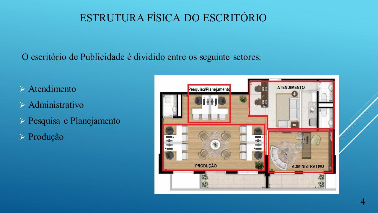 Estrutura física do escritório