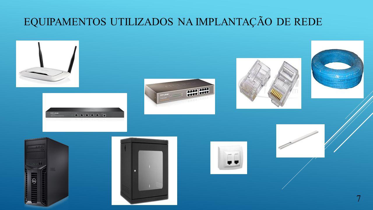 Equipamentos utilizados na implantação de rede