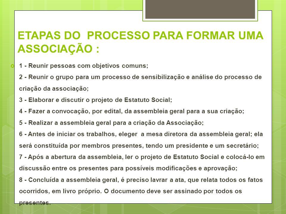 ETAPAS DO PROCESSO PARA FORMAR UMA ASSOCIAÇÃO :
