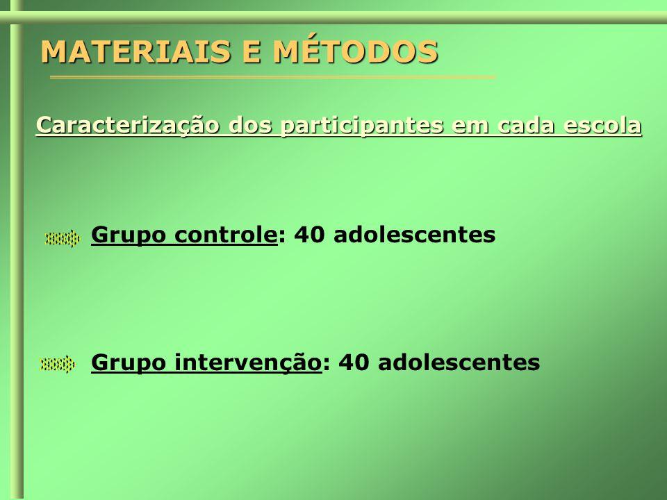 MATERIAIS E MÉTODOS Caracterização dos participantes em cada escola