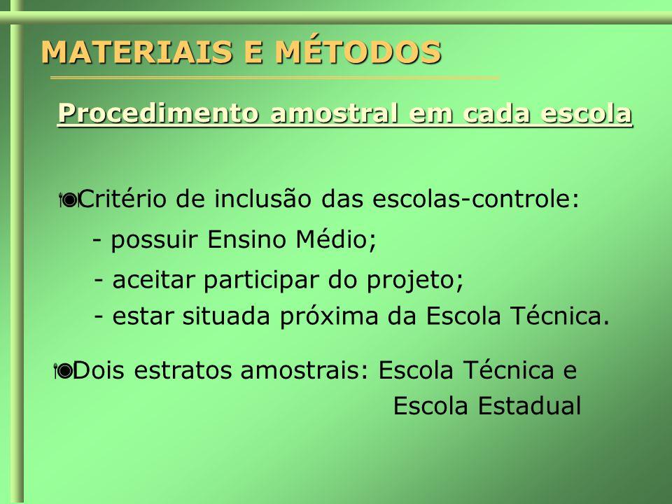 MATERIAIS E MÉTODOS Procedimento amostral em cada escola