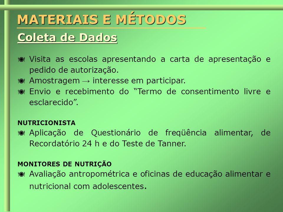 MATERIAIS E MÉTODOS Coleta de Dados
