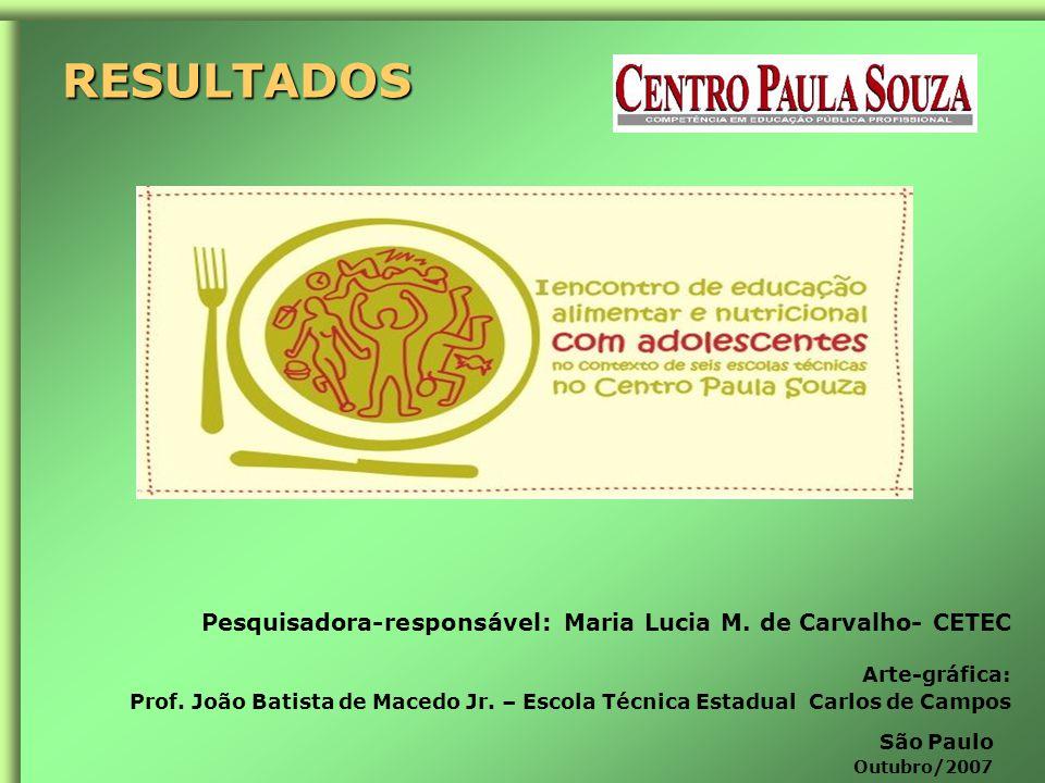 RESULTADOS Pesquisadora-responsável: Maria Lucia M. de Carvalho- CETEC