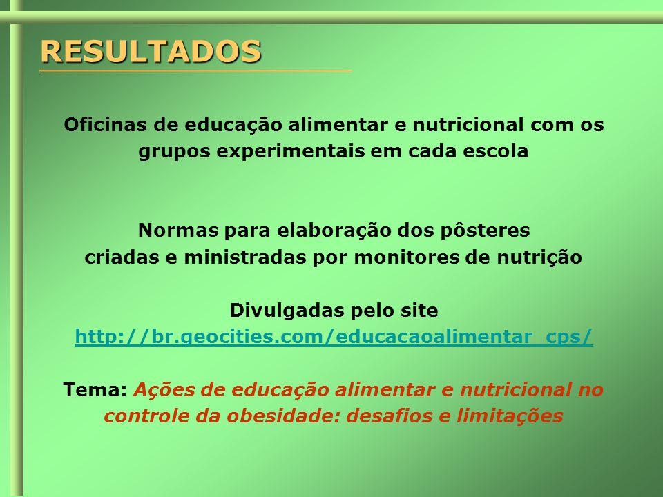 RESULTADOS Oficinas de educação alimentar e nutricional com os grupos experimentais em cada escola.