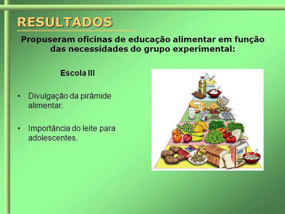 RESULTADOS Propuseram oficinas de educação alimentar em função das necessidades do grupo experimental: