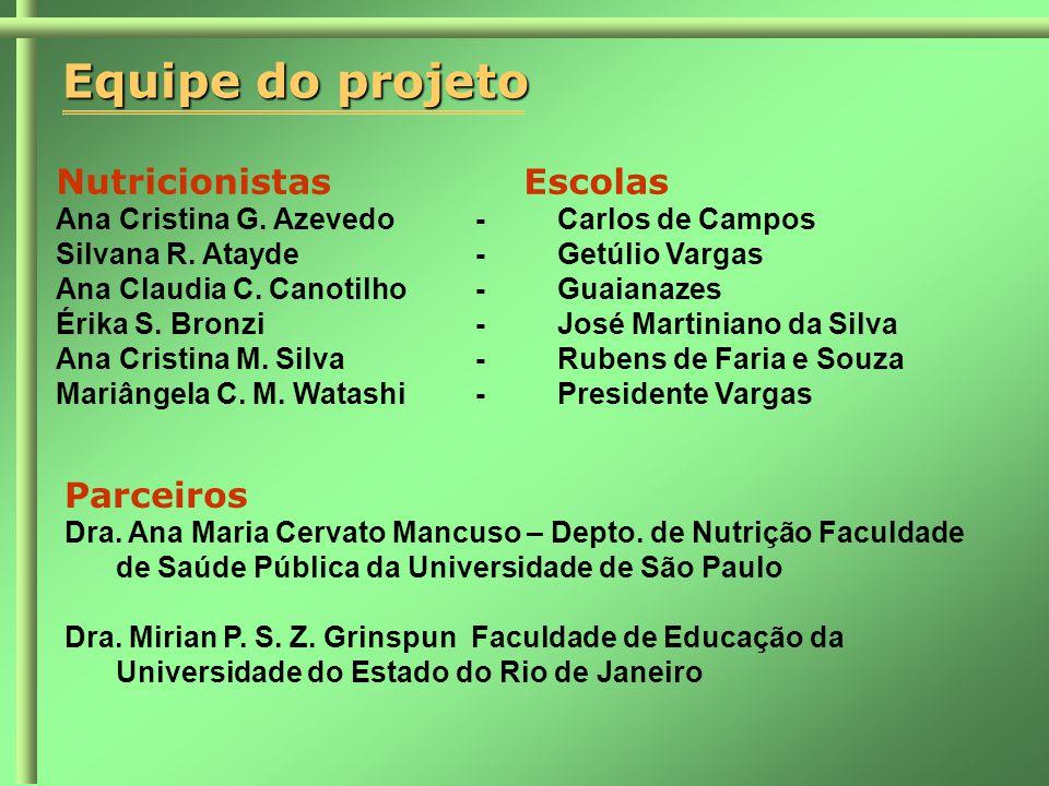 Equipe do projeto Nutricionistas Escolas Parceiros