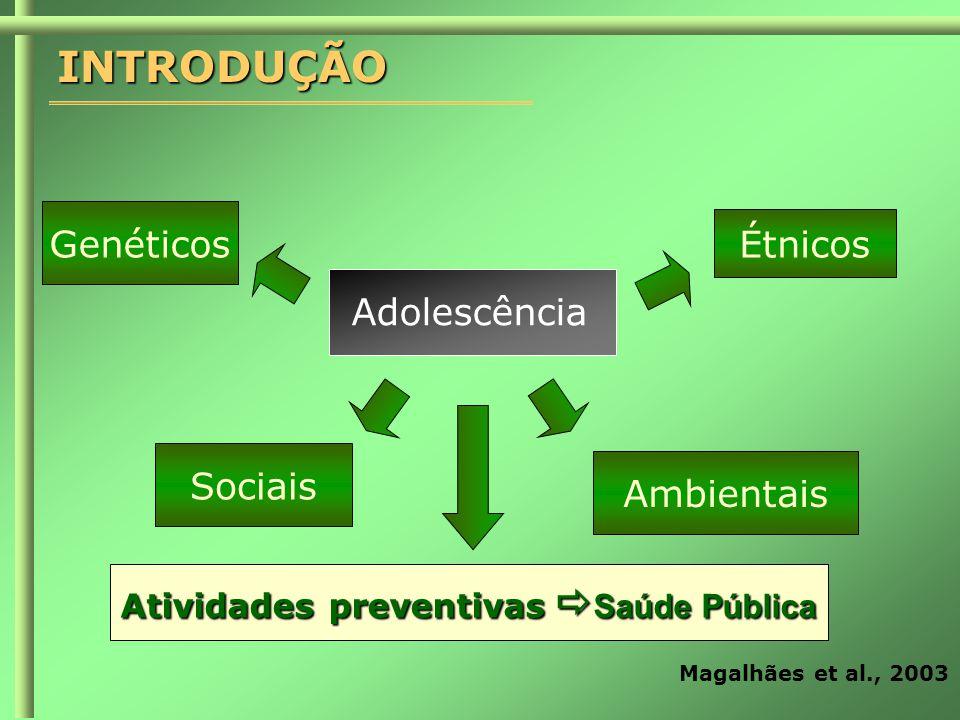 Atividades preventivas Saúde Pública