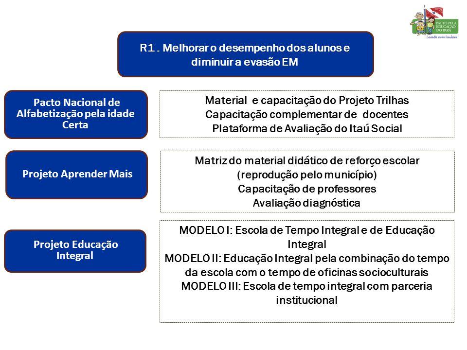 R1 . Melhorar o desempenho dos alunos e diminuir a evasão EM