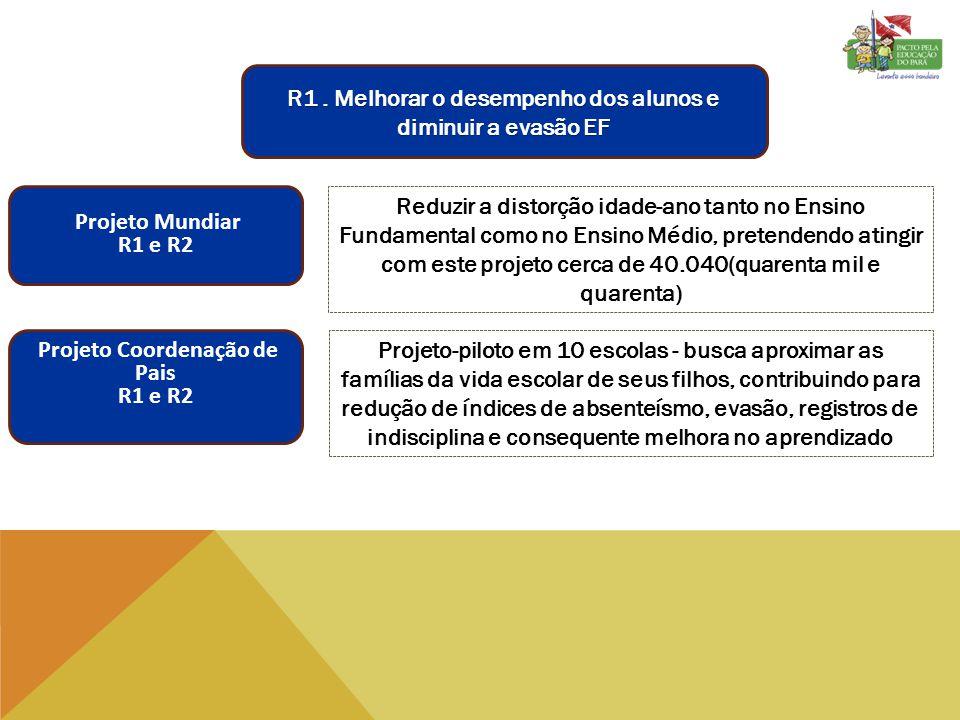 R1 . Melhorar o desempenho dos alunos e diminuir a evasão EF