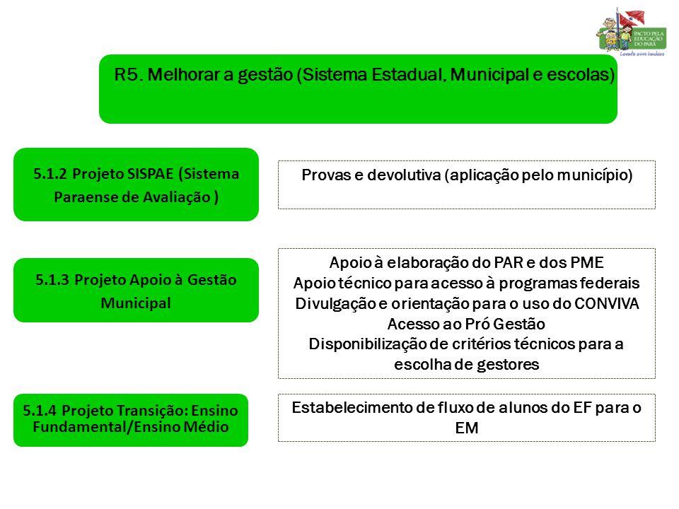 R5. Melhorar a gestão (Sistema Estadual, Municipal e escolas)
