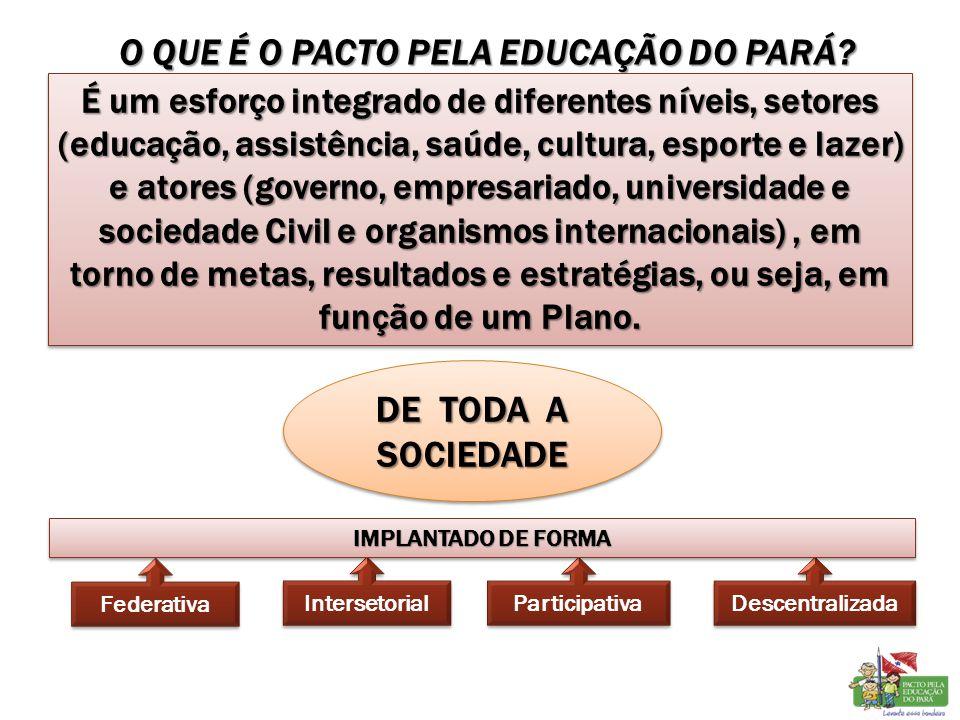 O que é o Pacto pela Educação do Pará