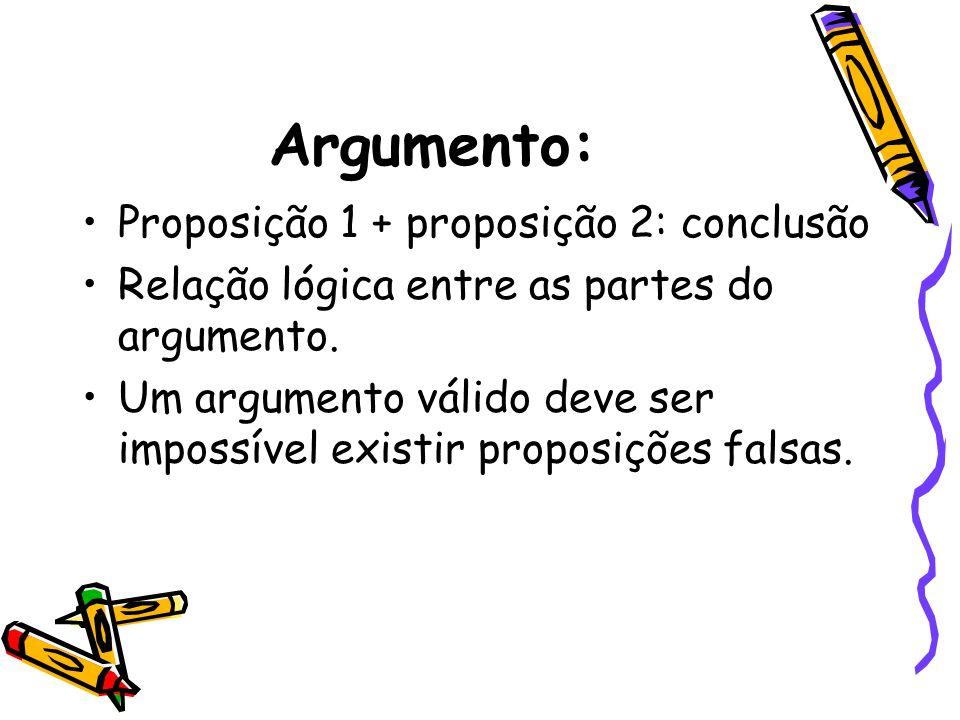 Argumento: Proposição 1 + proposição 2: conclusão