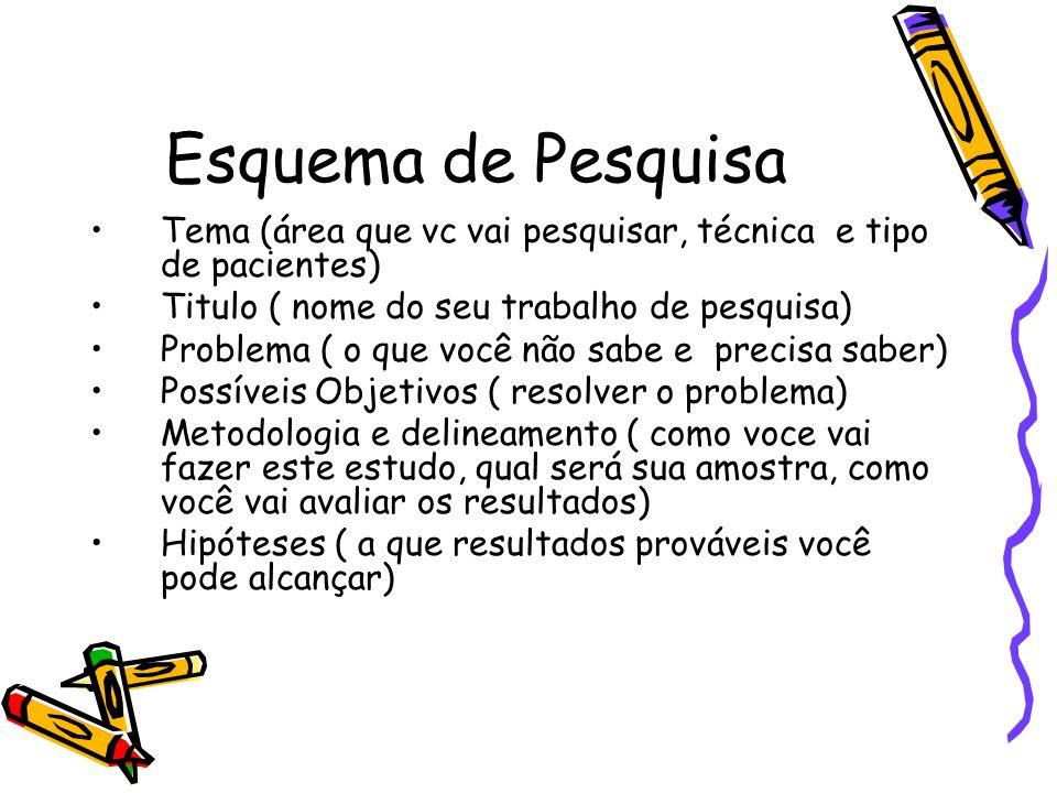 Esquema de Pesquisa Tema (área que vc vai pesquisar, técnica e tipo de pacientes) Titulo ( nome do seu trabalho de pesquisa)
