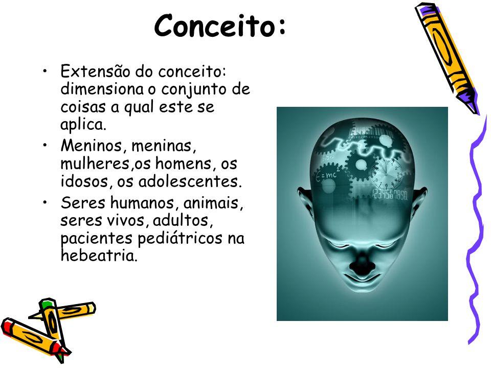 Conceito: Extensão do conceito: dimensiona o conjunto de coisas a qual este se aplica.
