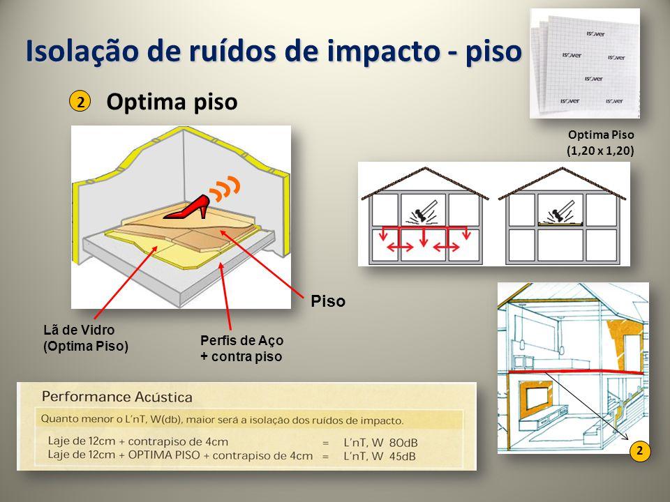 Isolação de ruídos de impacto - piso