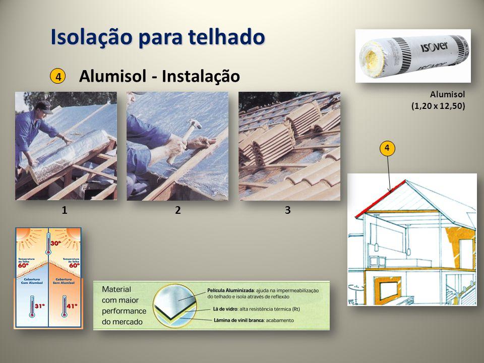 Isolação para telhado Alumisol - Instalação 4 1 2 3 Alumisol
