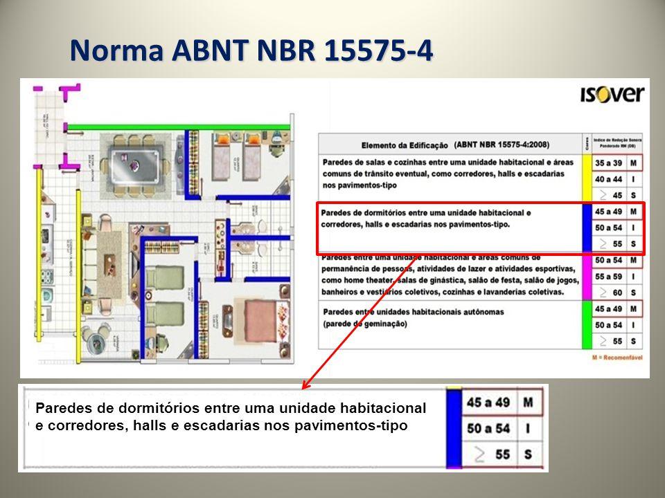 Norma ABNT NBR 15575-4 Paredes de dormitórios entre uma unidade habitacional e corredores, halls e escadarias nos pavimentos-tipo.