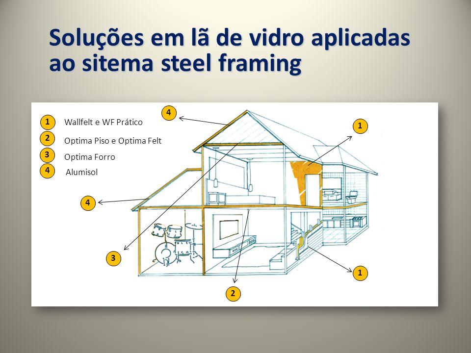 Soluções em lã de vidro aplicadas ao sitema steel framing