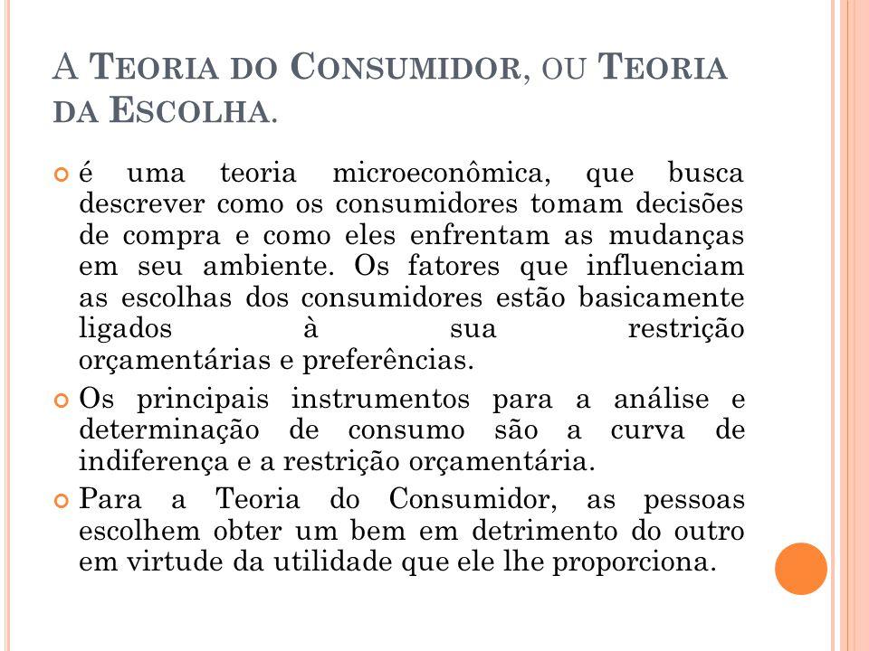 A Teoria do Consumidor, ou Teoria da Escolha.