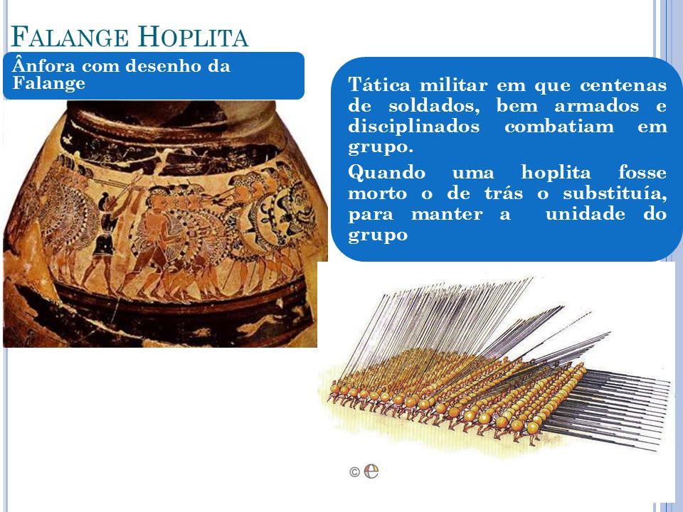 Falange Hoplita Ânfora com desenho da Falange. Tática militar em que centenas de soldados, bem armados e disciplinados combatiam em grupo.