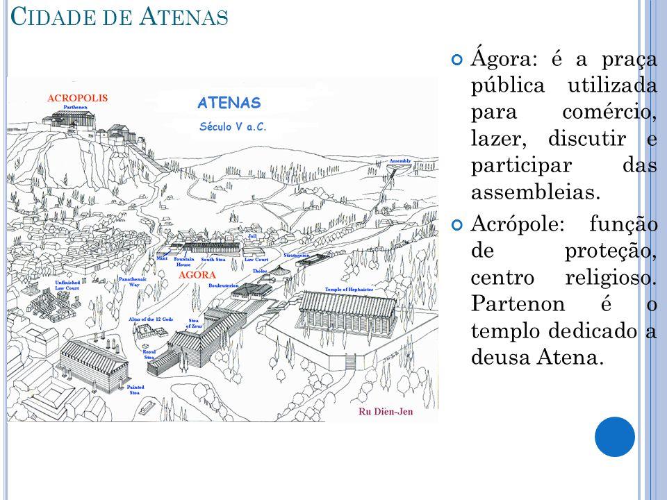 Cidade de Atenas Ágora: é a praça pública utilizada para comércio, lazer, discutir e participar das assembleias.
