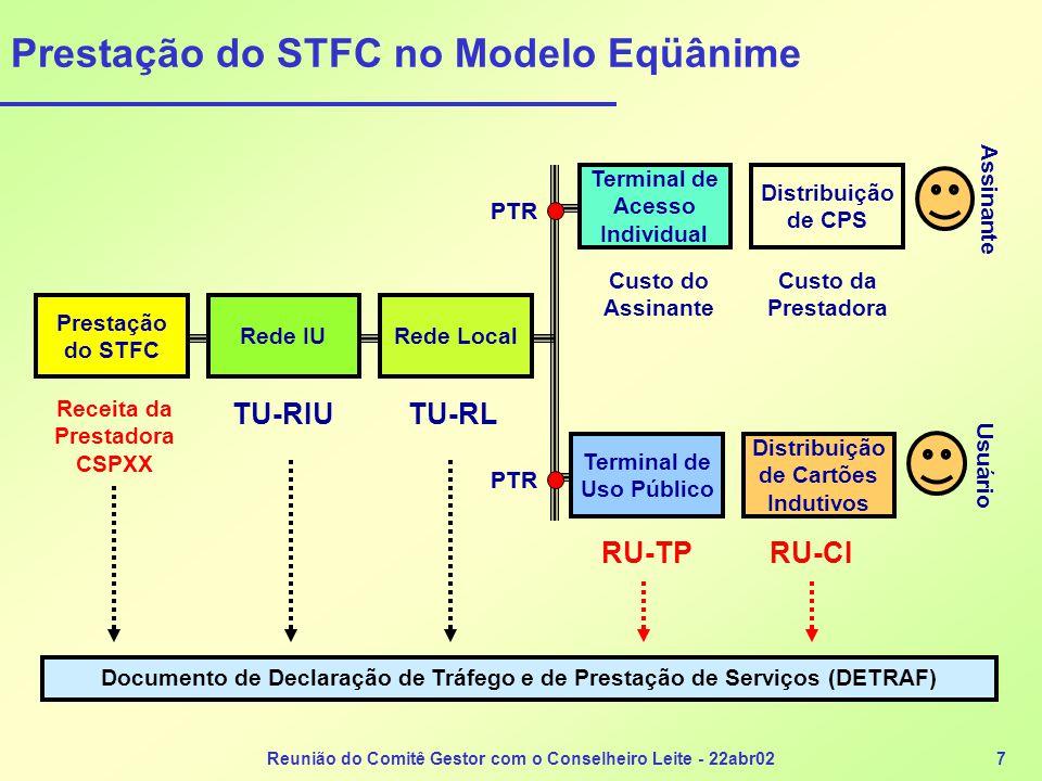 Prestação do STFC no Modelo Eqüânime