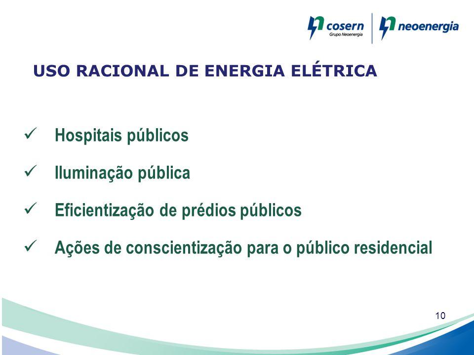 USO RACIONAL DE ENERGIA ELÉTRICA
