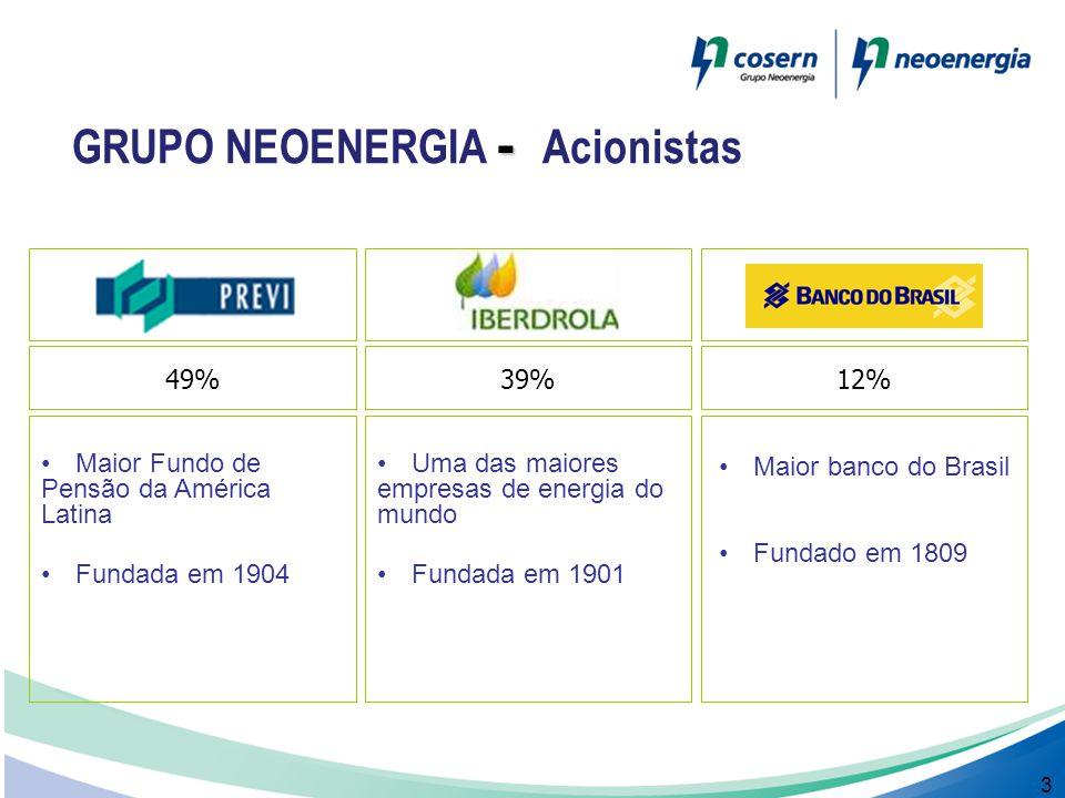 GRUPO NEOENERGIA - Acionistas