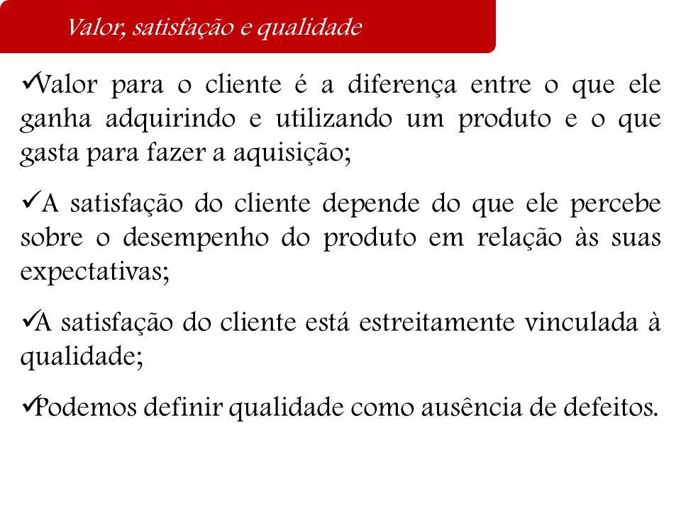 A satisfação do cliente está estreitamente vinculada à qualidade;