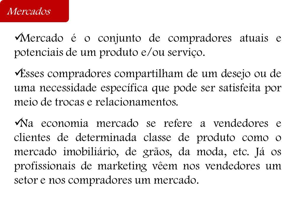 Mercados Mercado é o conjunto de compradores atuais e potenciais de um produto e/ou serviço.