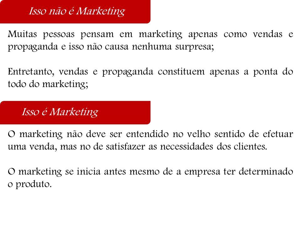 Isso não é Marketing Isso é Marketing