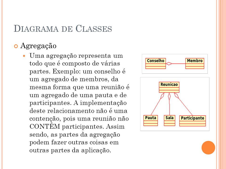 Diagrama de Classes Agregação
