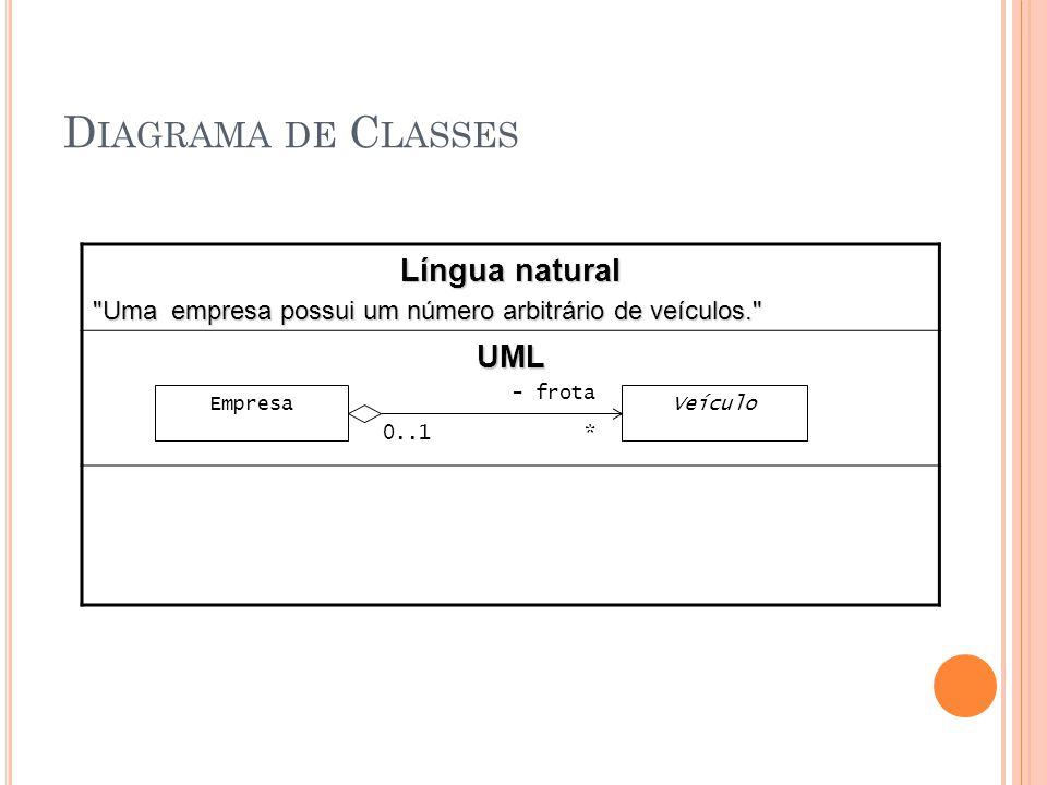 Diagrama de Classes Língua natural UML