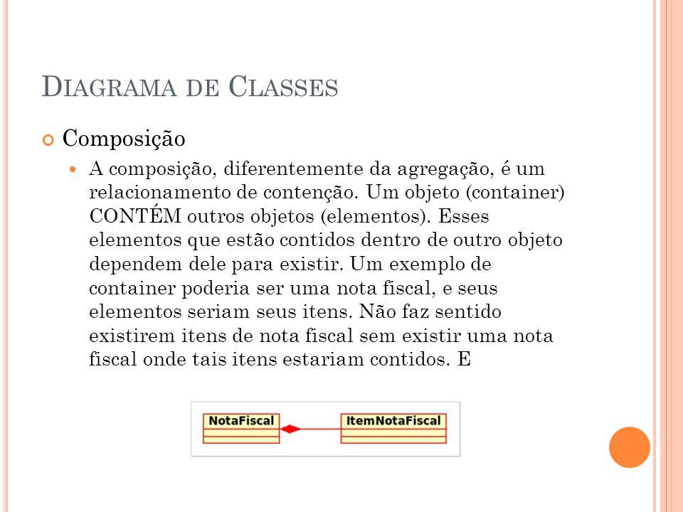 Diagrama de Classes Composição