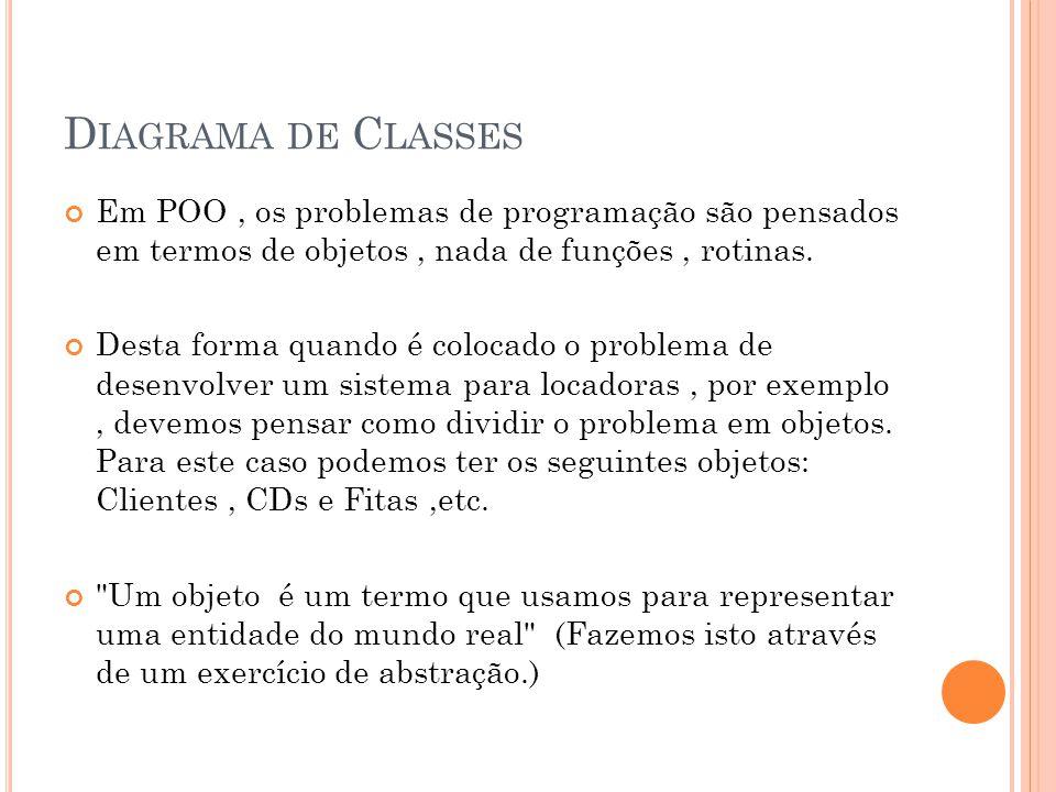 Diagrama de Classes Em POO , os problemas de programação são pensados em termos de objetos , nada de funções , rotinas.