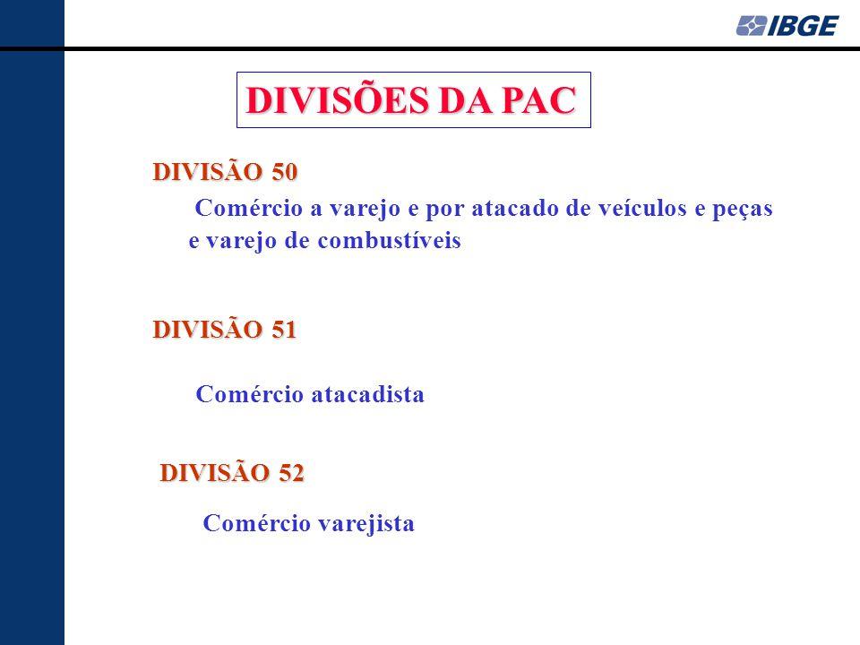 DIVISÕES DA PAC DIVISÃO 50