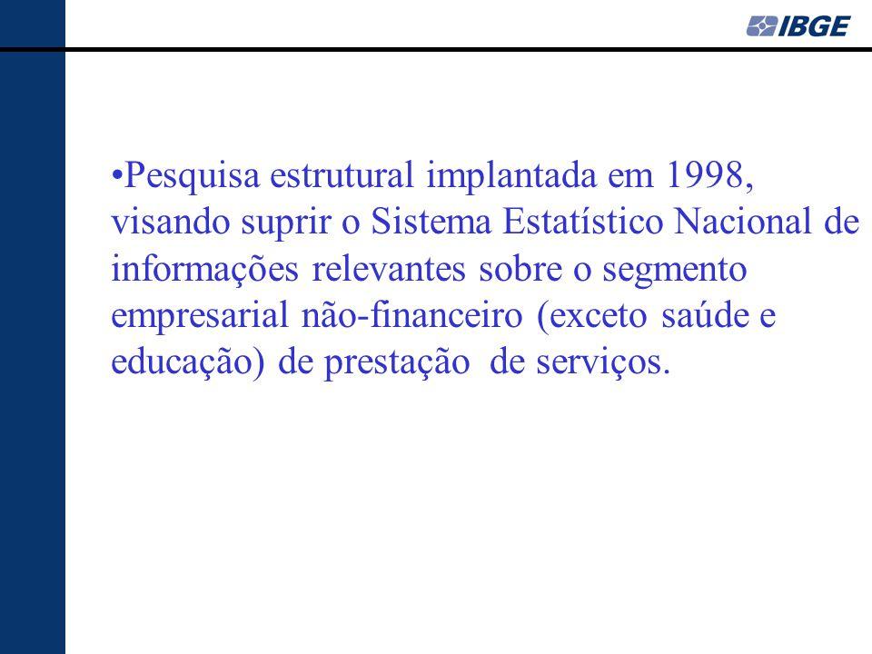 Pesquisa estrutural implantada em 1998, visando suprir o Sistema Estatístico Nacional de informações relevantes sobre o segmento empresarial não-financeiro (exceto saúde e educação) de prestação de serviços.